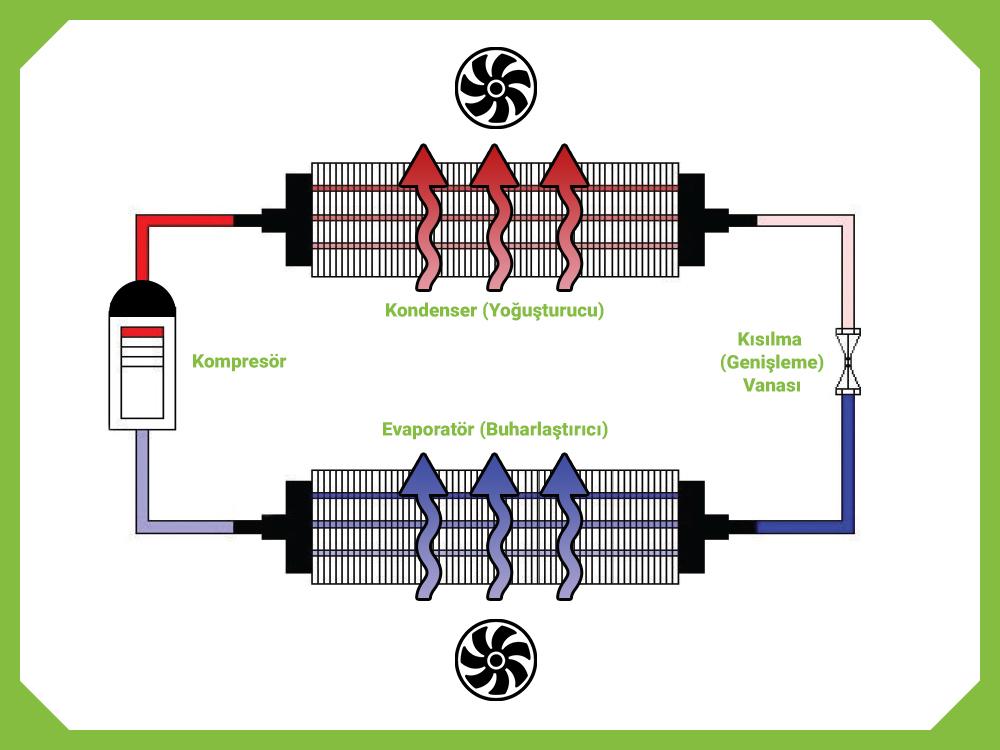 Reflex Isıtma Sistemleri Ekipmanları